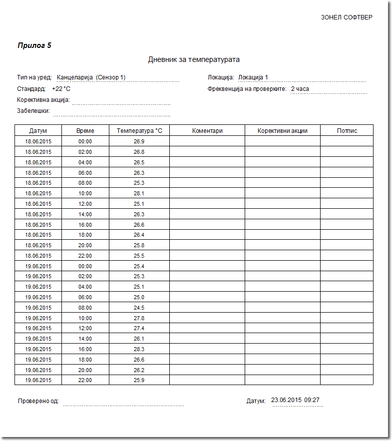HACCP Senka